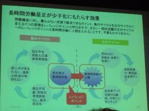 【講演参加(講師:白河桃子氏)】みんなが活躍できる社会を目指して、ライフデザインを考える