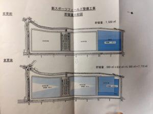 新川耕地スポーツフィールドの契約変更についての審議